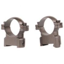 Leupold RM Rings, CZ 527, 1-Inch