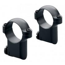 Leupold RM Rings, CZ 527, 30 mm