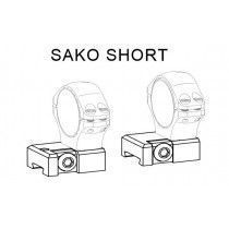 Optilock Sako Short Base, Stainless Steel