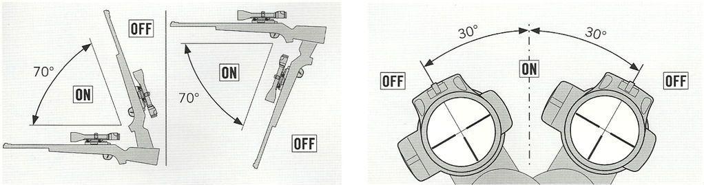 auto turn-off