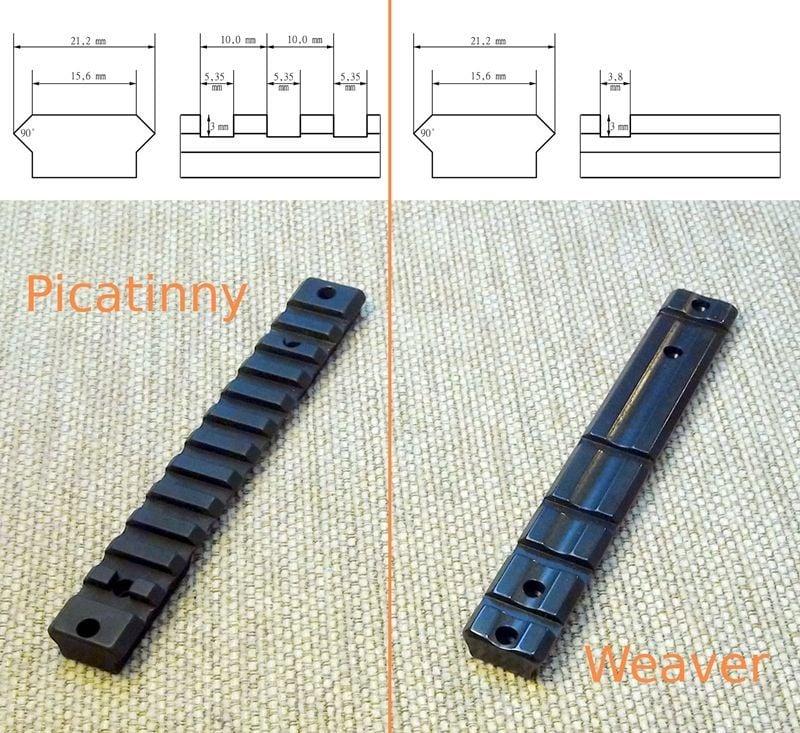 Picatinny/Weaver Rail