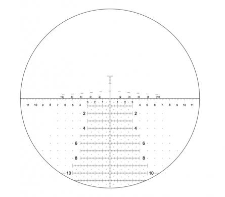 Horus H591 (Burris Optics)