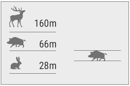 Thermal Imaging Optics - Alternative Distance Measurment