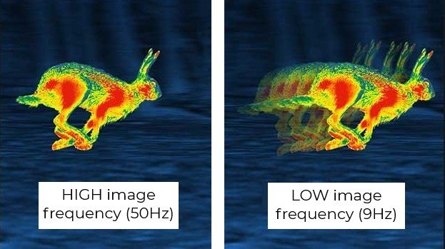 Thermal Imaging Optics - HIGH vs LOW Frequency Image