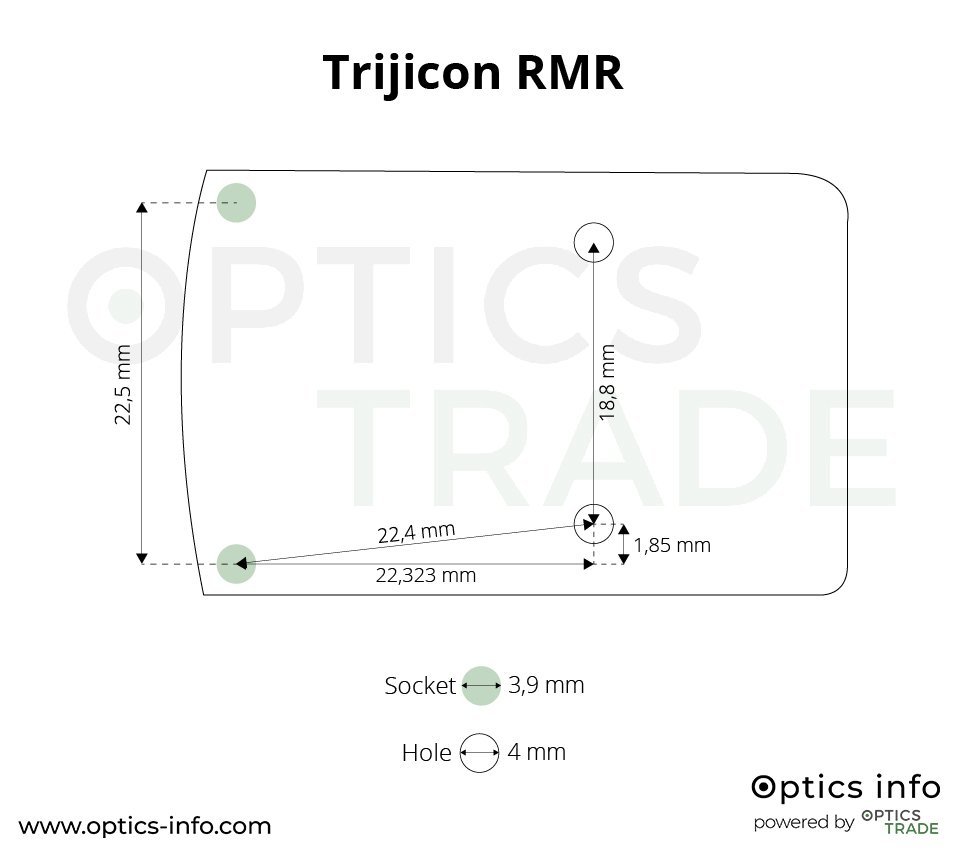 Trijicon-footprint-ver2