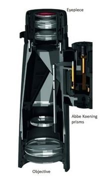 Binoculars with Abbe Koenig Prisms