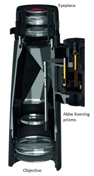 Low Light Binoculars - Abbe-Koening Prisms